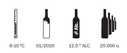 Celistia Vi Blanc 2019